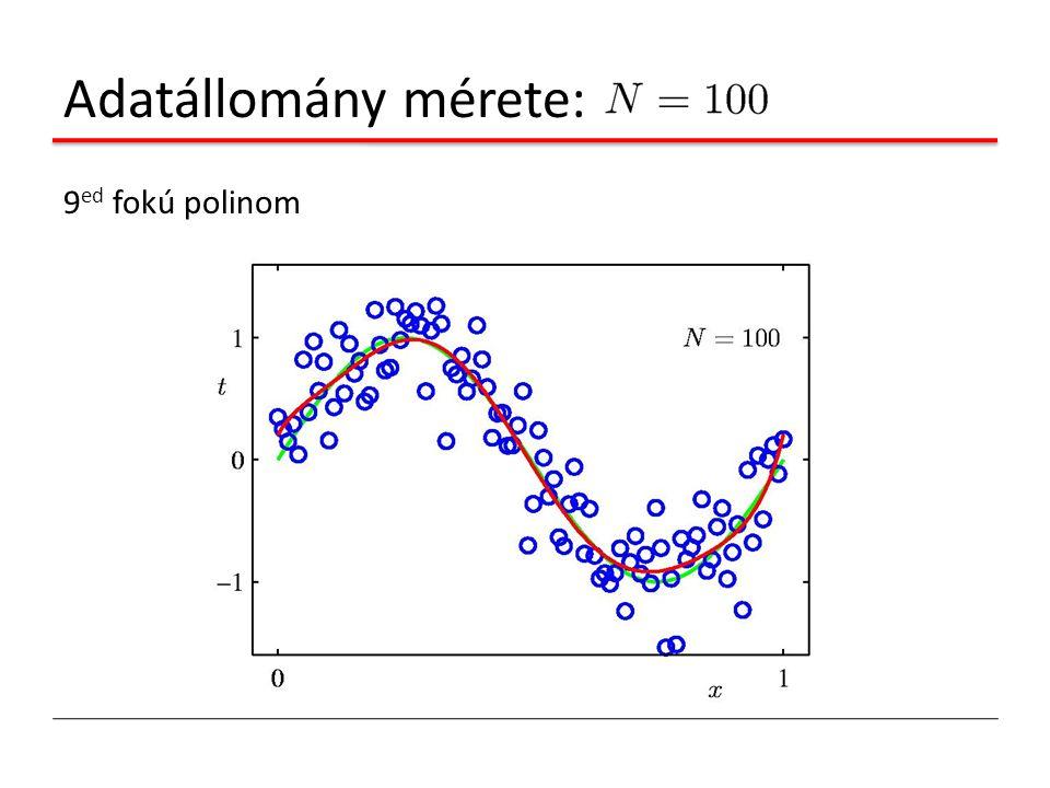 Adatállomány mérete: 9 ed fokú polinom