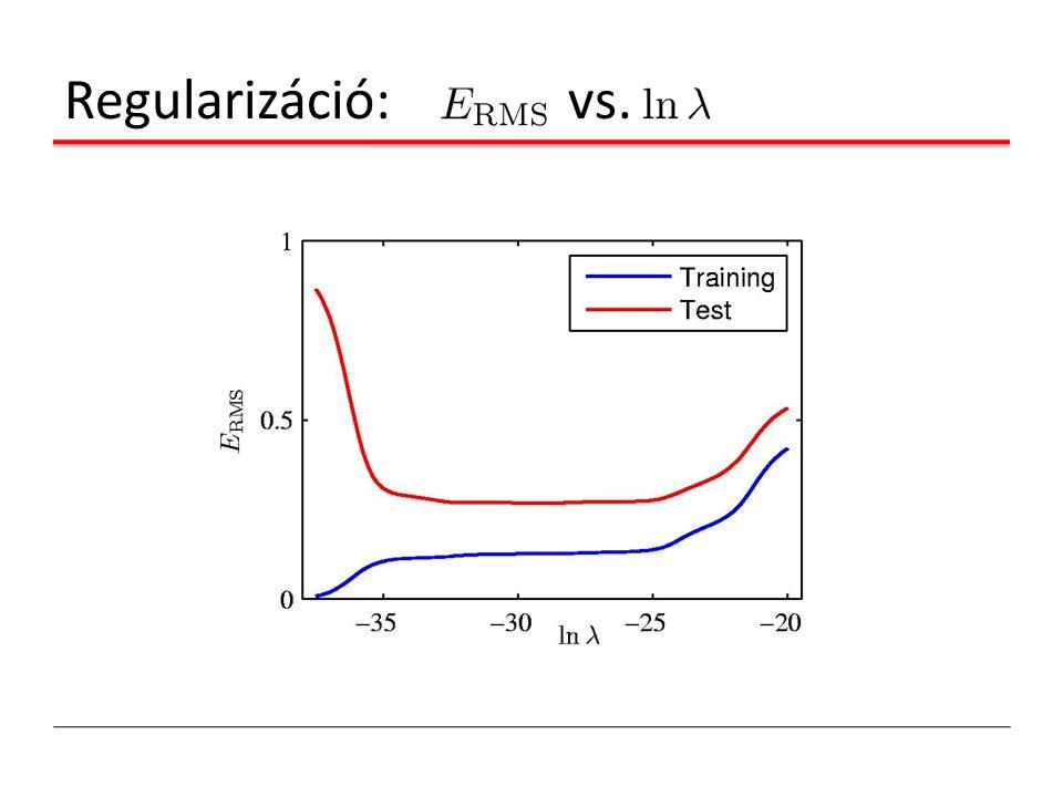 Regularizáció: vs.