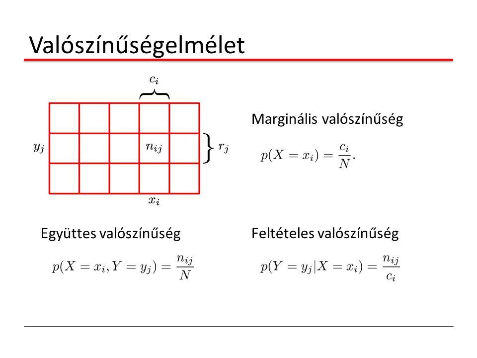 Valószínűségelmélet Marginális valószínűség Feltételes valószínűség Együttes valószínűség