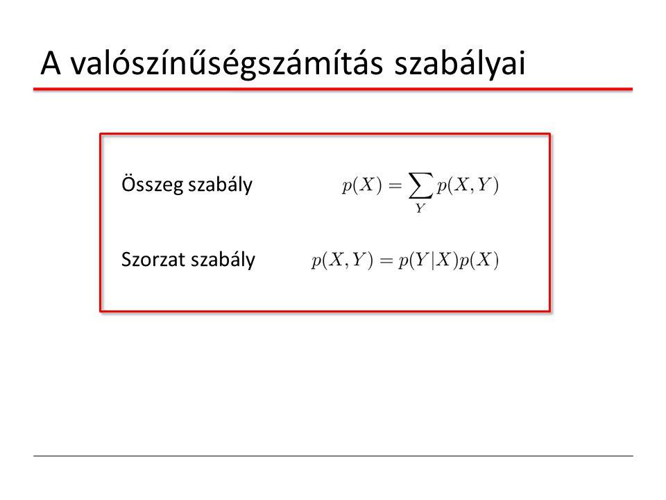 A valószínűségszámítás szabályai Összeg szabály Szorzat szabály