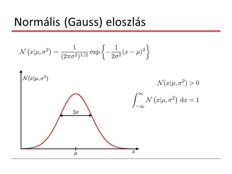 Normális (Gauss) eloszlás