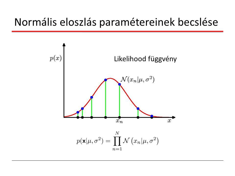 Normális eloszlás paramétereinek becslése Likelihood függvény