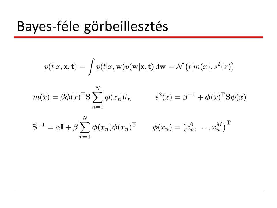 Bayes-féle görbeillesztés