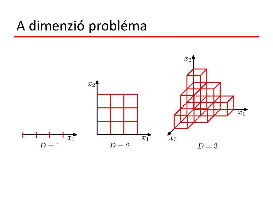 A dimenzió probléma