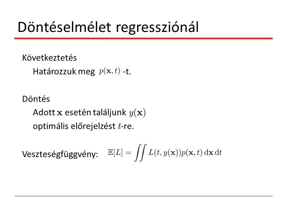 Döntéselmélet regressziónál Következtetés Határozzuk meg -t. Döntés Adott x esetén találjunk y(x) optimális előrejelzést t -re. Veszteségfüggvény: