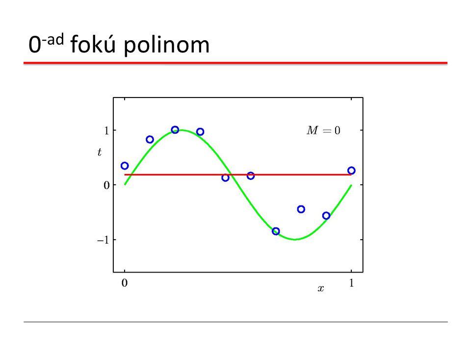 0 -ad fokú polinom