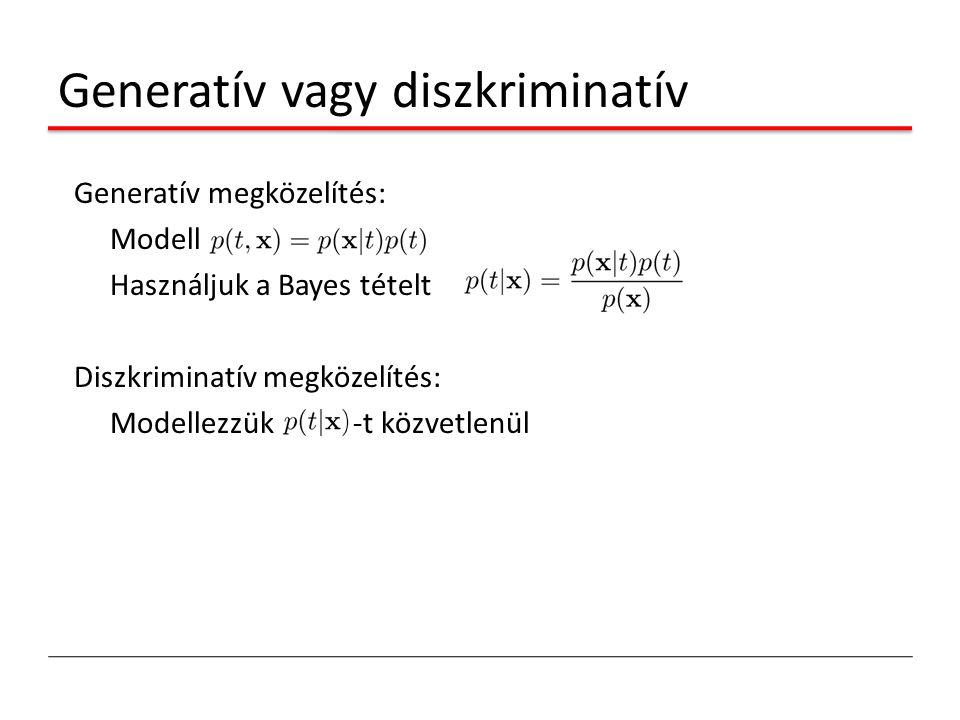 Generatív vagy diszkriminatív Generatív megközelítés: Modell Használjuk a Bayes tételt Diszkriminatív megközelítés: Modellezzük -t közvetlenül