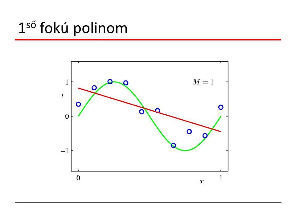 1 ső fokú polinom