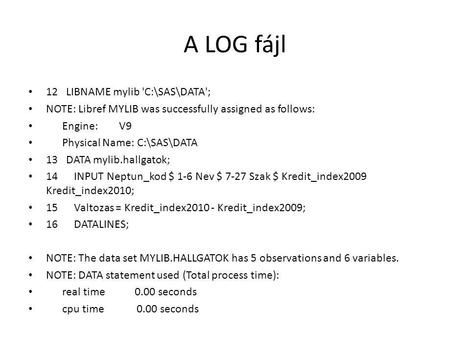 A LOG fájl 12 LIBNAME mylib C:\SAS\DATA ; NOTE: Libref MYLIB was successfully assigned as follows: Engine: V9 Physical Name: C:\SAS\DATA 13 DATA mylib.hallgatok; 14 INPUT Neptun_kod $ 1-6 Nev $ 7-27 Szak $ Kredit_index2009 Kredit_index2010; 15 Valtozas = Kredit_index2010 - Kredit_index2009; 16 DATALINES; NOTE: The data set MYLIB.HALLGATOK has 5 observations and 6 variables.