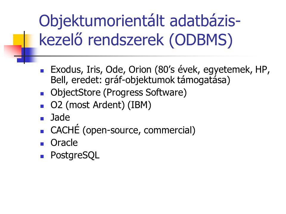 A szabványosítási folyamat A relációs DBMS-ek előnye a standard SQL-ben van (volt) Object Data Management Group konzorcium (szállítók, egyetemek, érdeklődők) ODMG 1.0 (93), ODMG 2.0 (alapvetően ezt tárgyaljuk), ODMG 3.0 (2001) Az ODMG Java Language Binding-nek való megfelelőség általános elfogadása 2001-re, a szervezet ezután megszűnt.