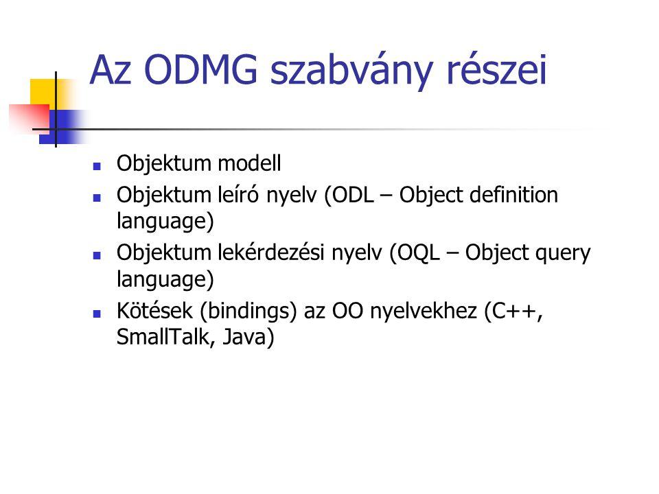 Az ODMG szabvány részei Objektum modell Objektum leíró nyelv (ODL – Object definition language) Objektum lekérdezési nyelv (OQL – Object query languag