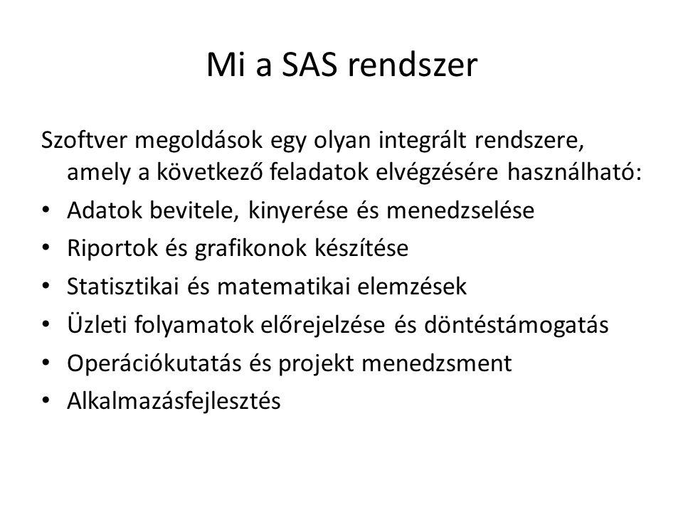 Mi a SAS rendszer Szoftver megoldások egy olyan integrált rendszere, amely a következő feladatok elvégzésére használható: Adatok bevitele, kinyerése é