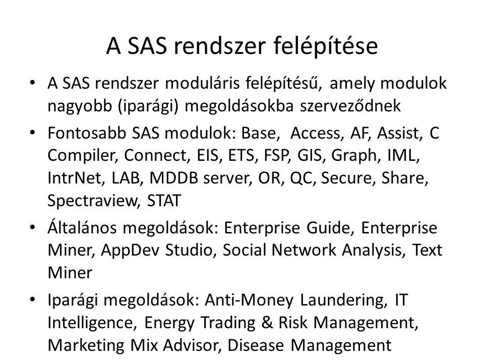 A SAS rendszer felépítése A SAS rendszer moduláris felépítésű, amely modulok nagyobb (iparági) megoldásokba szerveződnek Fontosabb SAS modulok: Base,