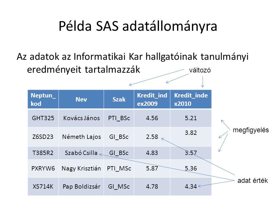 Példa SAS adatállományra Az adatok az Informatikai Kar hallgatóinak tanulmányi eredményeit tartalmazzák Neptun_ kod NevSzak Kredit_ind ex2009 Kredit_i