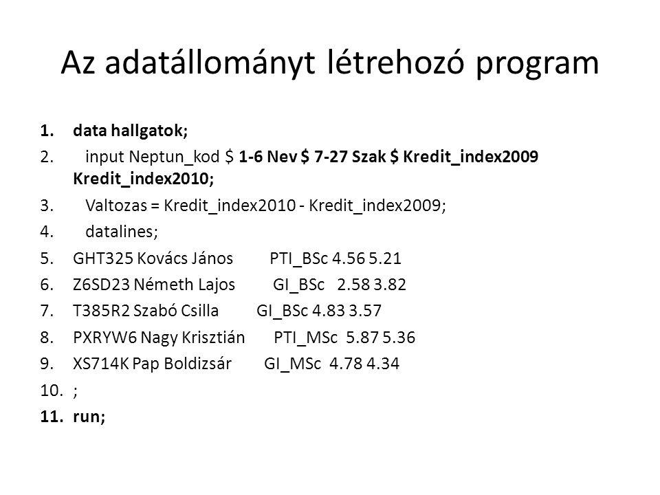 Az adatállományt létrehozó program 1.data hallgatok; 2. input Neptun_kod $ 1-6 Nev $ 7-27 Szak $ Kredit_index2009 Kredit_index2010; 3. Valtozas = Kred