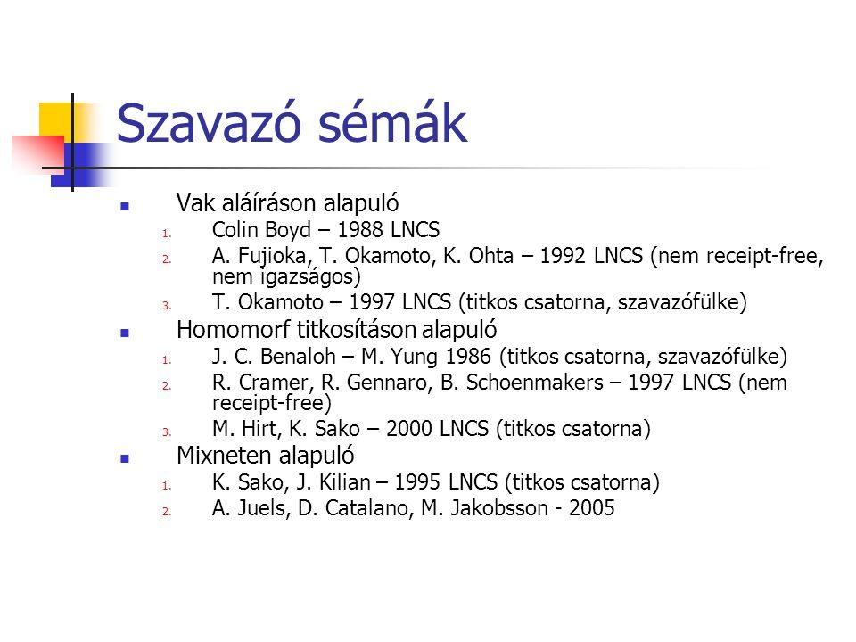 Szavazó sémák Vak aláíráson alapuló 1. Colin Boyd – 1988 LNCS 2. A. Fujioka, T. Okamoto, K. Ohta – 1992 LNCS (nem receipt-free, nem igazságos) 3. T. O