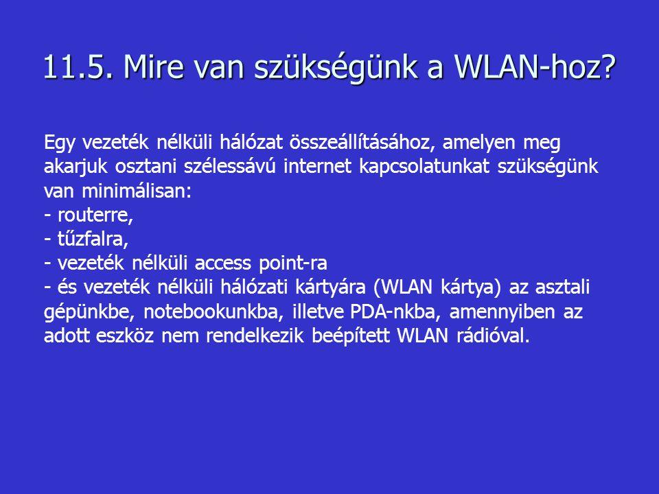 11.5. Mire van szükségünk a WLAN-hoz.