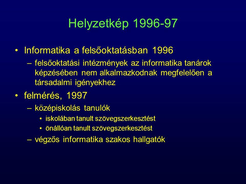 Helyzetkép 1996-97 Informatika a felsőoktatásban 1996 –felsőoktatási intézmények az informatika tanárok képzésében nem alkalmazkodnak megfelelően a tá