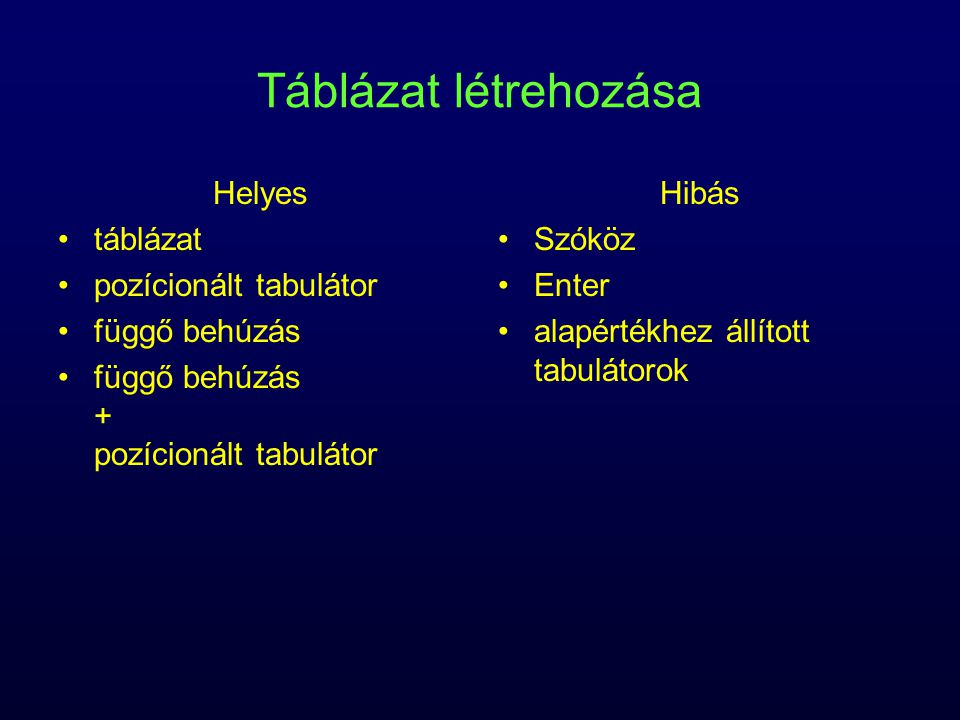 Táblázat létrehozása Helyes táblázat pozícionált tabulátor függő behúzás függő behúzás + pozícionált tabulátor Hibás Szóköz Enter alapértékhez állítot