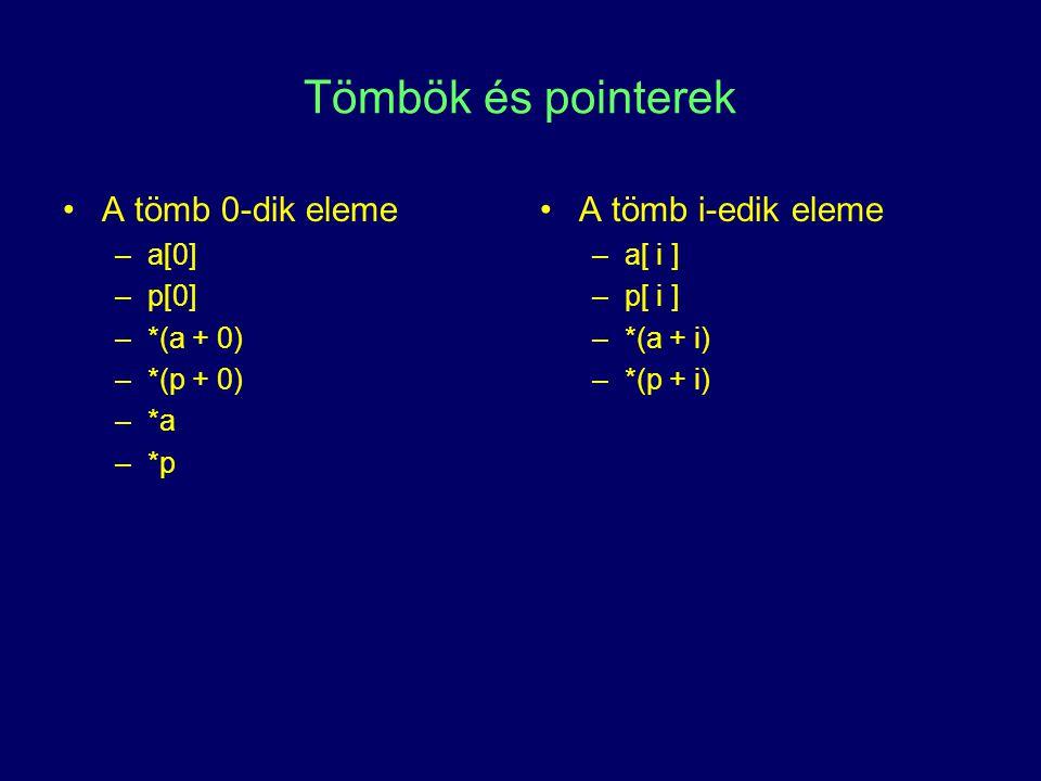 Tömbök és pointerek A tömb 0-dik eleme –a[0] –p[0] –*(a + 0) –*(p + 0) –*a –*p A tömb i-edik eleme –a[ i ] –p[ i ] –*(a + i) –*(p + i)
