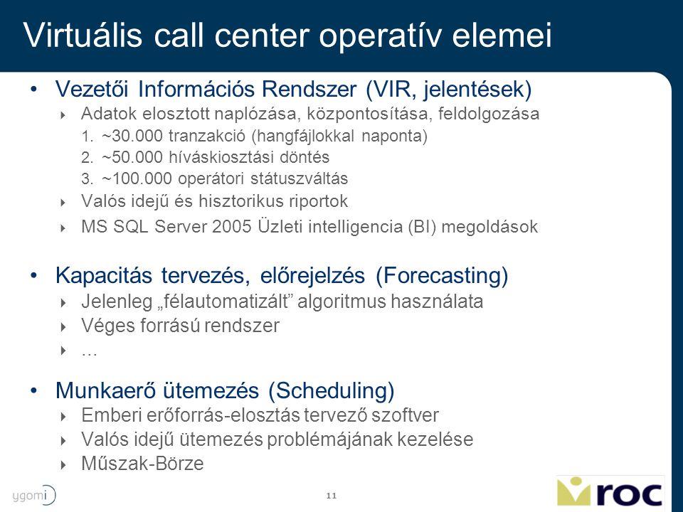 11 Virtuális call center operatív elemei Vezetői Információs Rendszer (VIR, jelentések)  Adatok elosztott naplózása, központosítása, feldolgozása 1.
