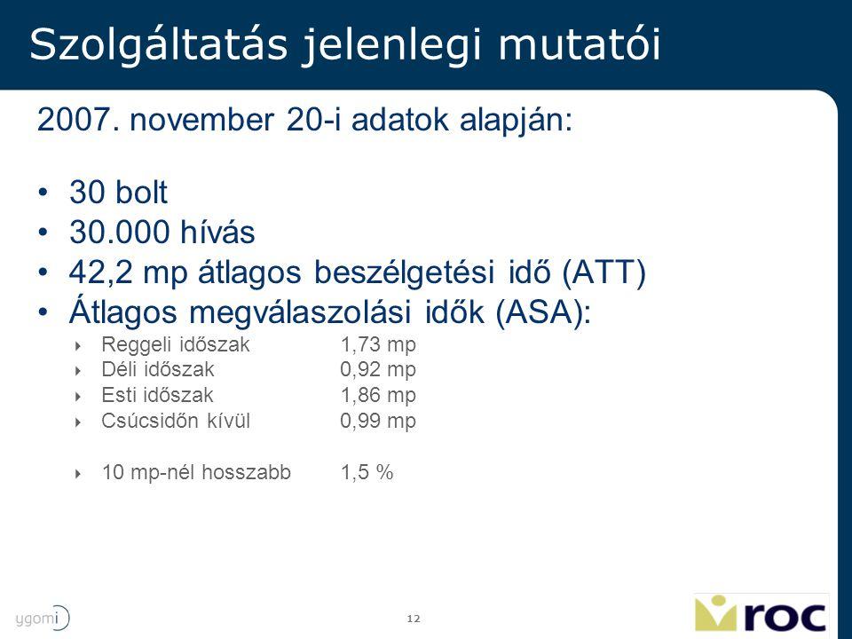 12 Szolgáltatás jelenlegi mutatói 2007. november 20-i adatok alapján: 30 bolt 30.000 hívás 42,2 mp átlagos beszélgetési idő (ATT) Átlagos megválaszolá