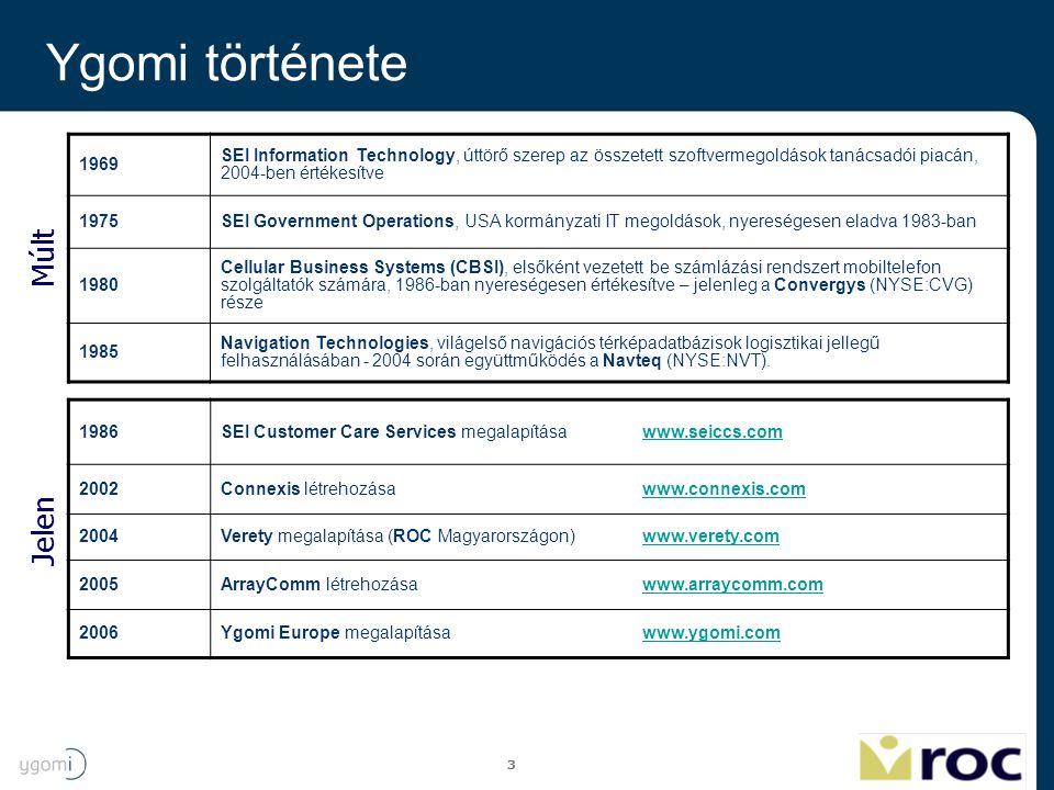 4 Ygomi Magyarországon Connexis Útvonaltervezés, helymeghatározás és járműspecifikus szolgáltatások NextGen call center technológia felhasználásával SEI Üzleti tanácsadás és helpdesk szolgáltatás NextGen call center technológiára építve ROC (Verety) Virtuális call centerek fejlesztése, testreszabása egyedi igényeknek megfelelően
