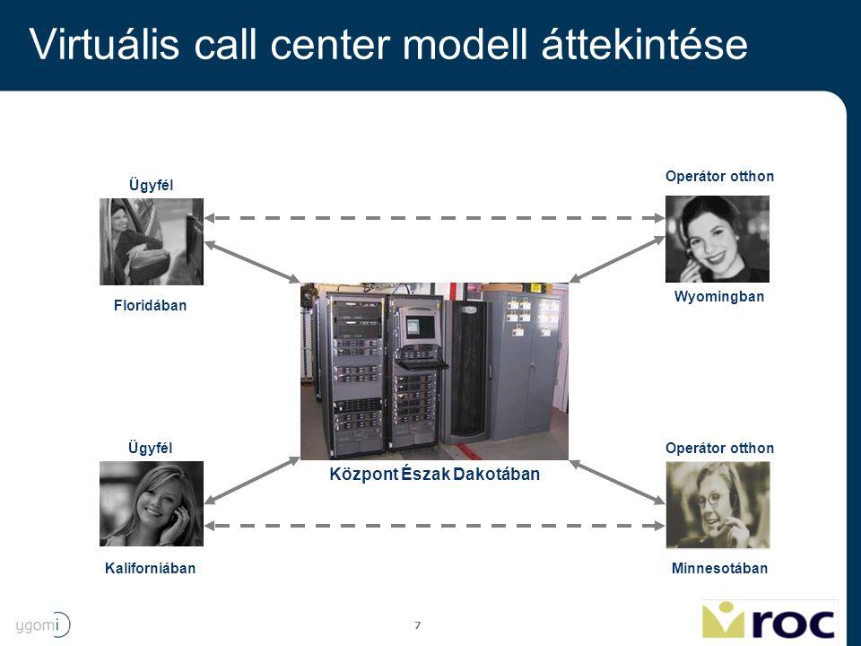 7 Virtuális call center modell áttekintése Központ Észak Dakotában Ügyfél Floridában Ügyfél Kaliforniában Operátor otthon Wyomingban Operátor otthon M