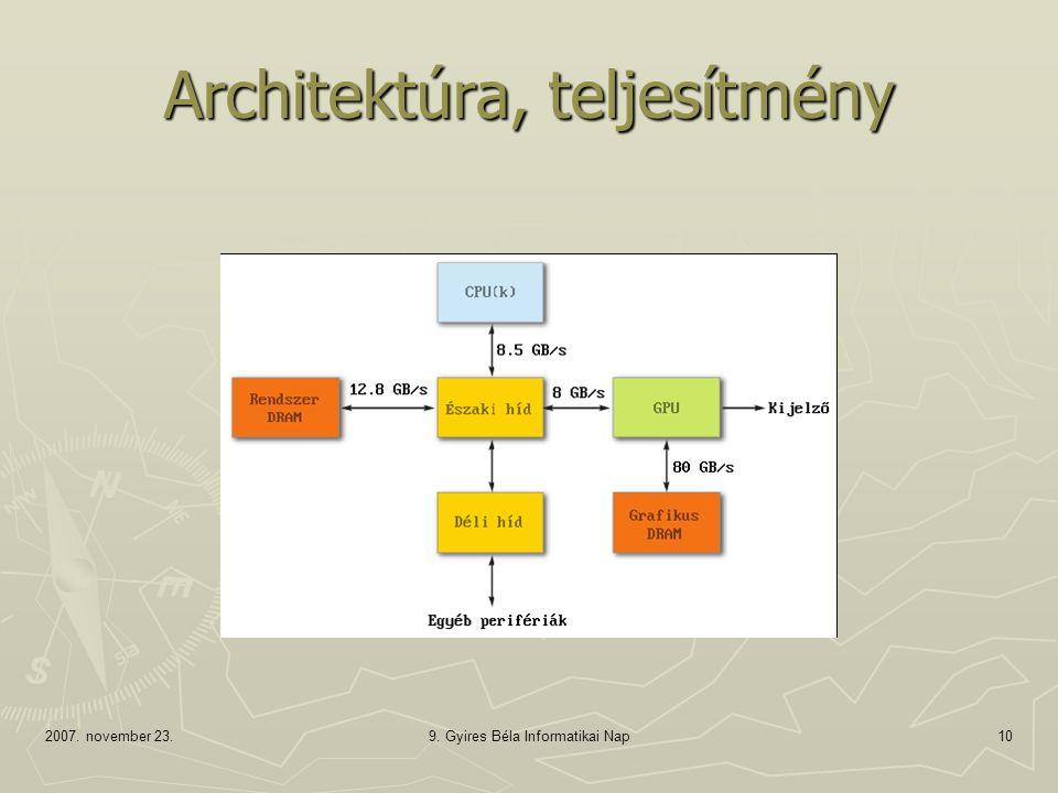 2007. november 23.9. Gyires Béla Informatikai Nap10 Architektúra, teljesítmény