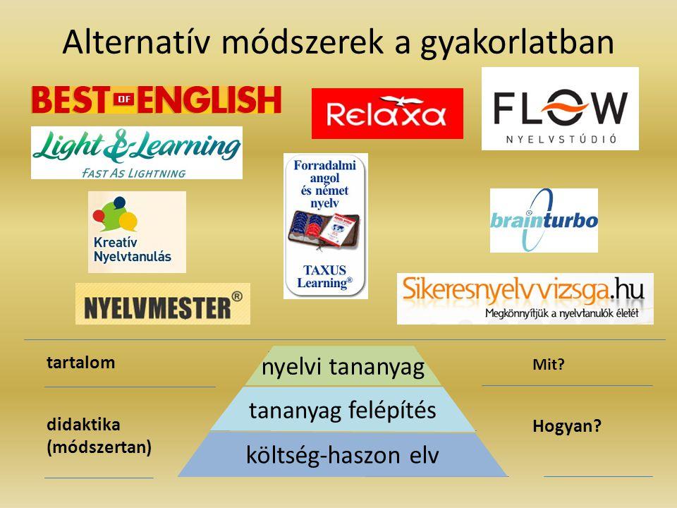 Alternatív módszerek a gyakorlatban költség-haszon elv tananyag felépítés nyelvi tananyag didaktika (módszertan) Hogyan? tartalom Mit?