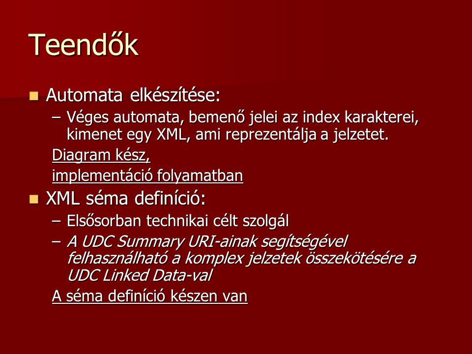 Teendők Automata elkészítése: Automata elkészítése: –Véges automata, bemenő jelei az index karakterei, kimenet egy XML, ami reprezentálja a jelzetet.