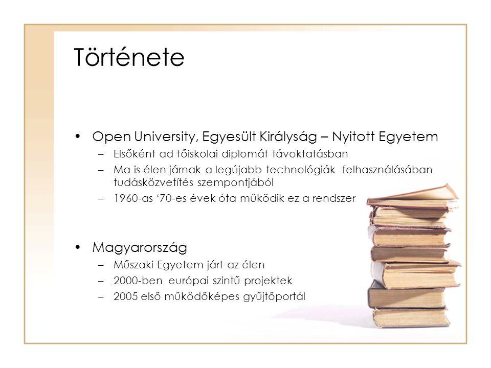 Története Open University, Egyesült Királyság – Nyitott Egyetem –Elsőként ad főiskolai diplomát távoktatásban –Ma is élen járnak a legújabb technológiák felhasználásában tudásközvetítés szempontjából –1960-as '70-es évek óta működik ez a rendszer Magyarország –Műszaki Egyetem járt az élen –2000-ben európai szintű projektek –2005 első működőképes gyűjtőportál