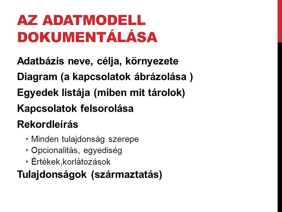 AZ ADATMODELL DOKUMENTÁLÁSA Adatbázis neve, célja, környezete Diagram (a kapcsolatok ábrázolása ) Egyedek listája (miben mit tárolok) Kapcsolatok fels