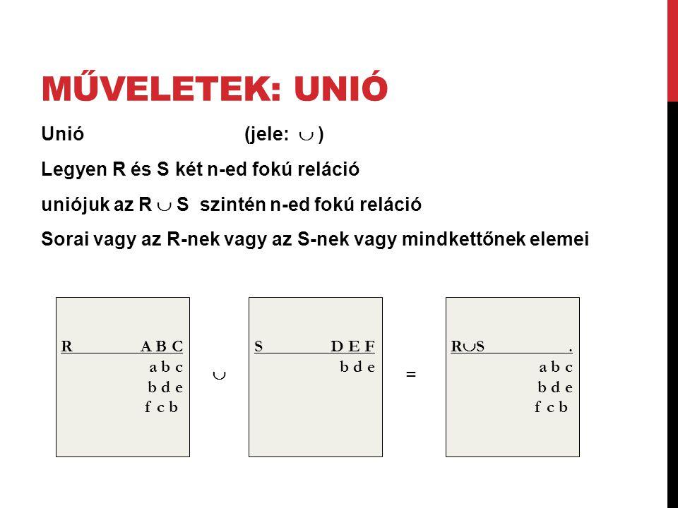 MŰVELETEK: UNIÓ Unió (jele:  ) Legyen R és S két n-ed fokú reláció uniójuk az R  S szintén n-ed fokú reláció Sorai vagy az R-nek vagy az S-nek vagy