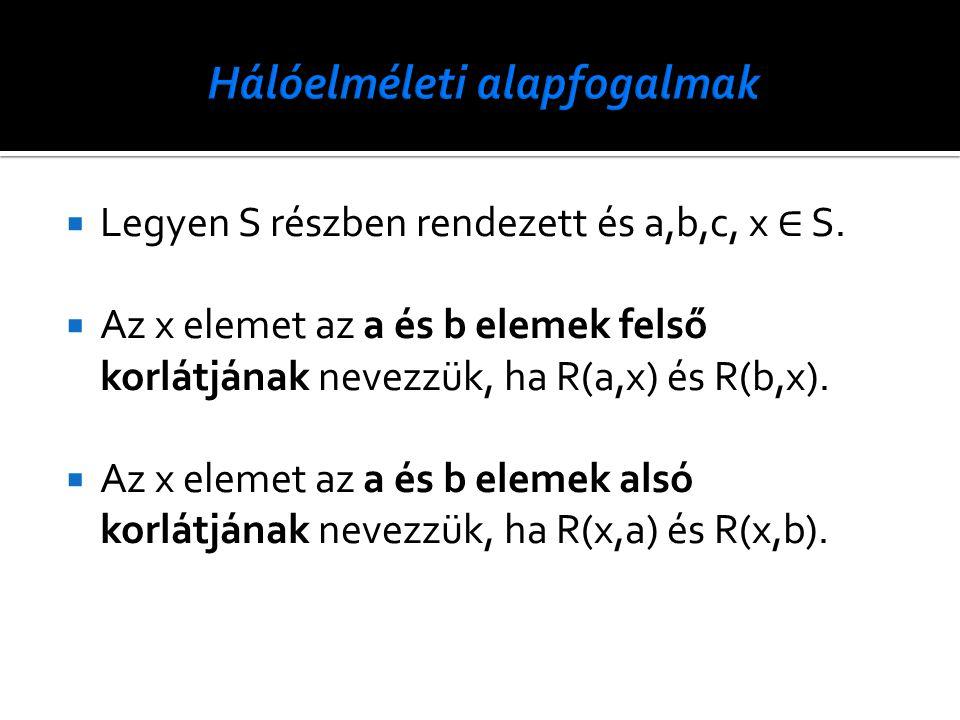  Legyen S részben rendezett és a,b,c, x ∈ S.