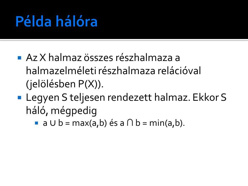  Az X halmaz összes részhalmaza a halmazelméleti részhalmaza relációval (jelölésben P(X)).