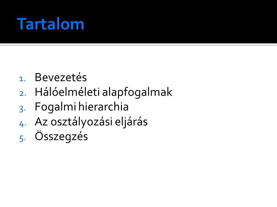 1.Bevezetés 2. Hálóelméleti alapfogalmak 3. Fogalmi hierarchia 4.
