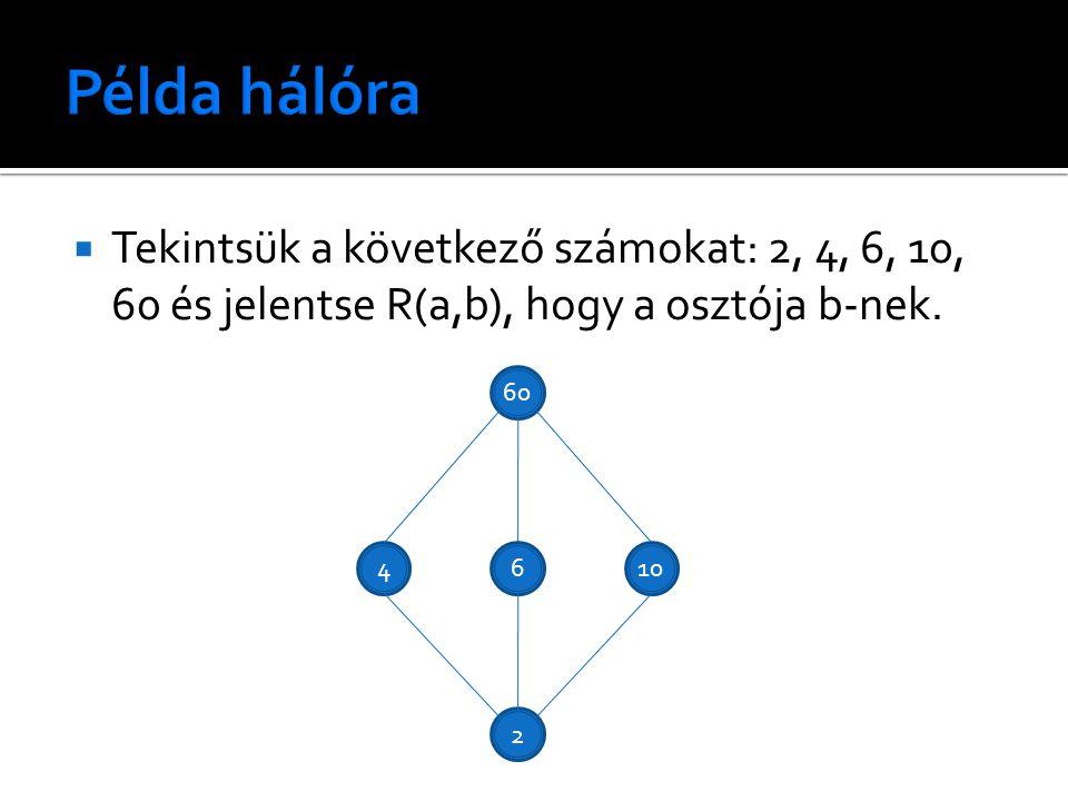  Tekintsük a következő számokat: 2, 4, 6, 10, 60 és jelentse R(a,b), hogy a osztója b-nek.
