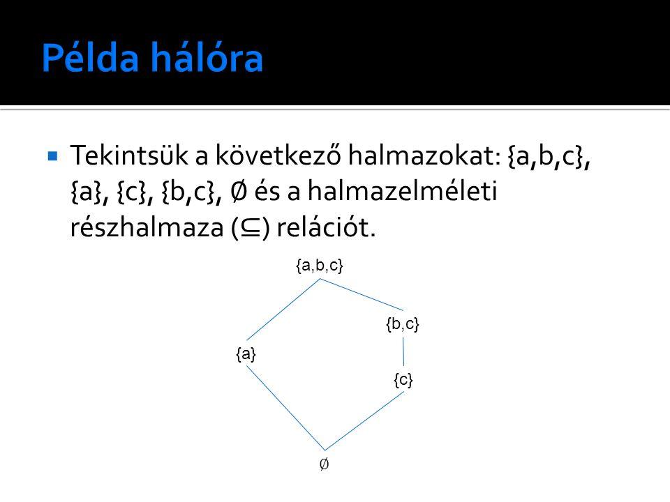  Tekintsük a következő halmazokat: {a,b,c}, {a}, {c}, {b,c}, ∅ és a halmazelméleti részhalmaza ( ⊆ ) relációt.