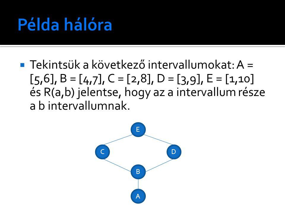  Tekintsük a következő intervallumokat: A = [5,6], B = [4,7], C = [2,8], D = [3,9], E = [1,10] és R(a,b) jelentse, hogy az a intervallum része a b intervallumnak.