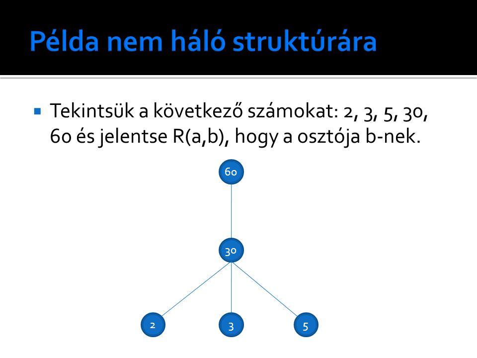  Tekintsük a következő számokat: 2, 3, 5, 30, 60 és jelentse R(a,b), hogy a osztója b-nek.