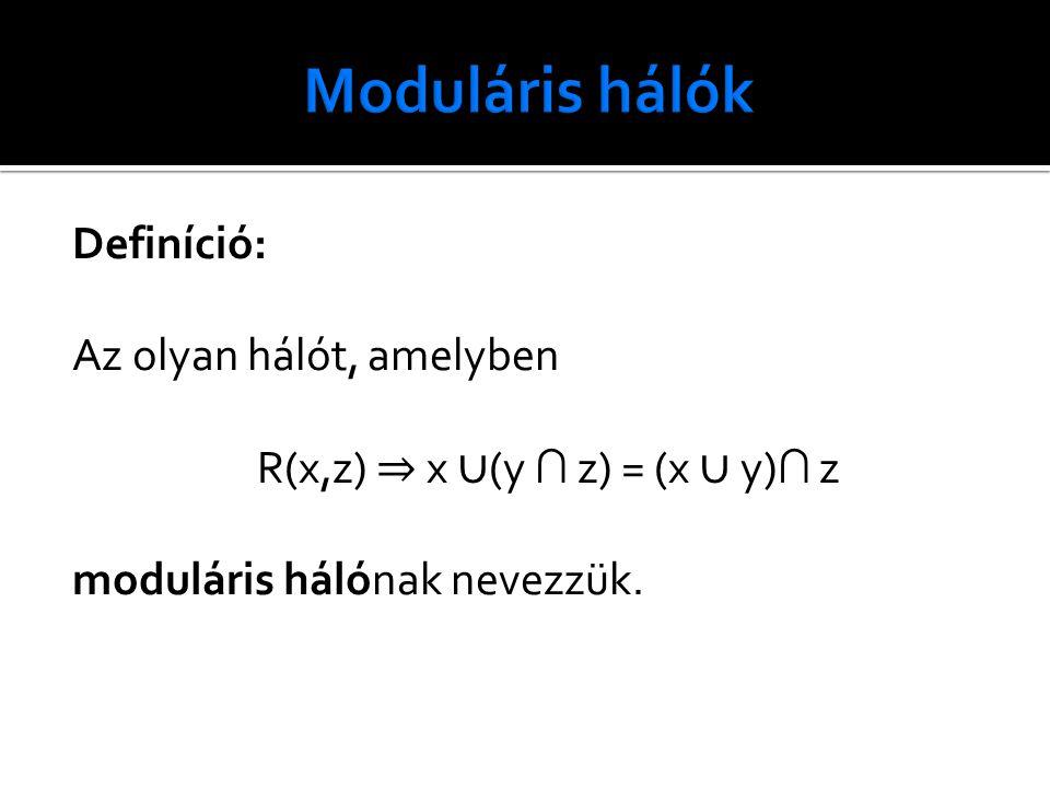 Definíció: Az olyan hálót, amelyben R(x,z) ⇒ x ∪ (y ∩ z) = (x ∪ y) ∩ z moduláris hálónak nevezzük.