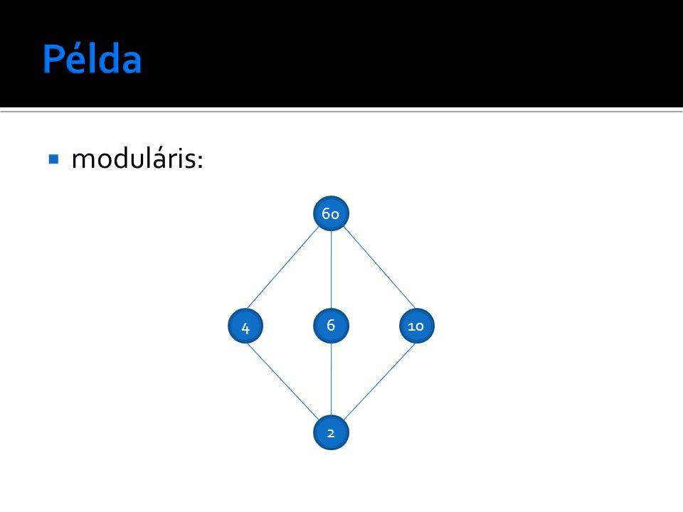  moduláris: 60 6 2 410