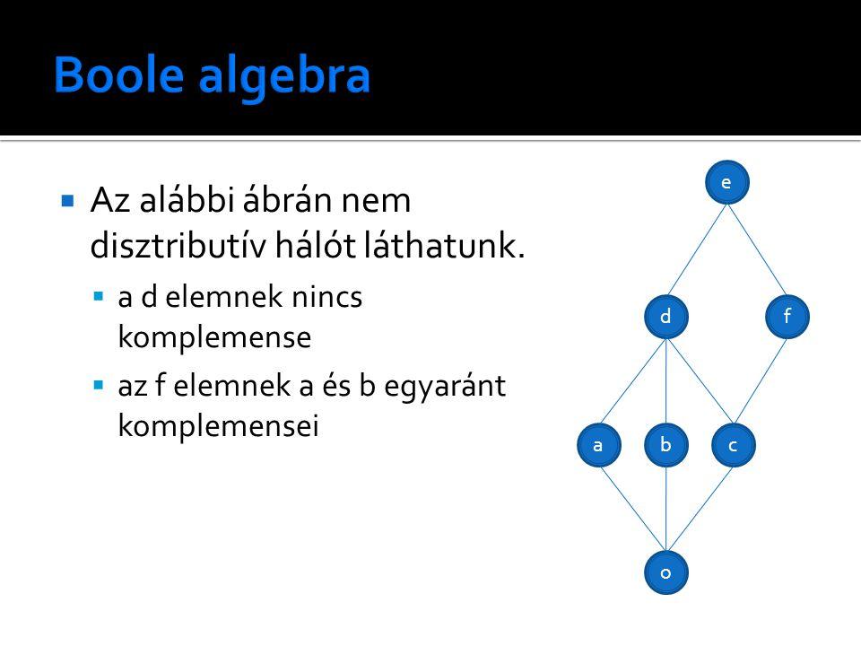  Az alábbi ábrán nem disztributív hálót láthatunk.