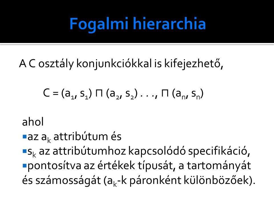 A C osztály konjunkciókkal is kifejezhető, C = (a 1, s 1 ) ⊓ (a 2, s 2 )..., ⊓ (a n, s n ) ahol  az a k attribútum és  s k az attribútumhoz kapcsolódó specifikáció,  pontosítva az értékek típusát, a tartományát és számosságát (a k -k páronként különbözőek).