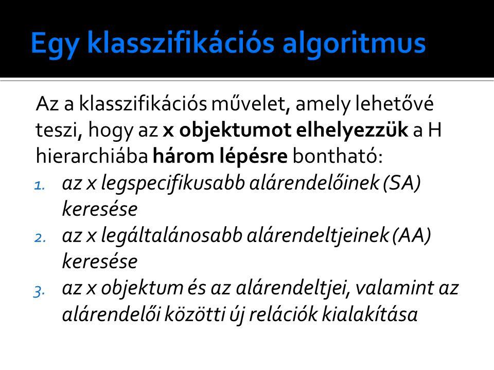 Az a klasszifikációs művelet, amely lehetővé teszi, hogy az x objektumot elhelyezzük a H hierarchiába három lépésre bontható: 1.