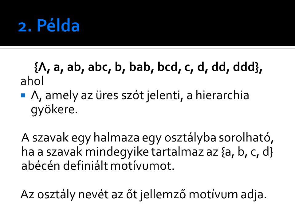 {Λ, a, ab, abc, b, bab, bcd, c, d, dd, ddd}, ahol  Λ, amely az üres szót jelenti, a hierarchia gyökere.