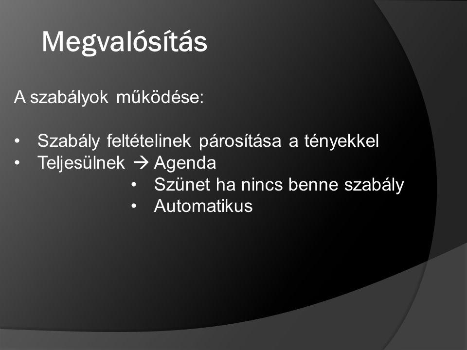 Megvalósítás A szabályok működése: Szabály feltételinek párosítása a tényekkel Teljesülnek  Agenda Szünet ha nincs benne szabály Automatikus
