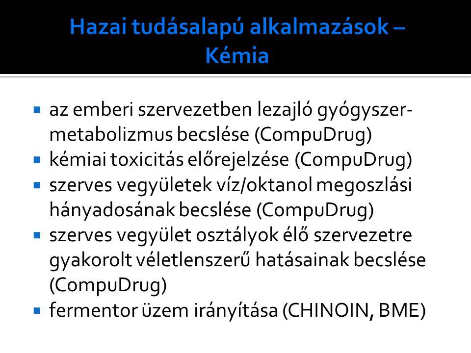  az emberi szervezetben lezajló gyógyszer- metabolizmus becslése (CompuDrug)  kémiai toxicitás előrejelzése (CompuDrug)  szerves vegyületek víz/oktanol megoszlási hányadosának becslése (CompuDrug)  szerves vegyület osztályok élő szervezetre gyakorolt véletlenszerű hatásainak becslése (CompuDrug)  fermentor üzem irányítása (CHINOIN, BME)