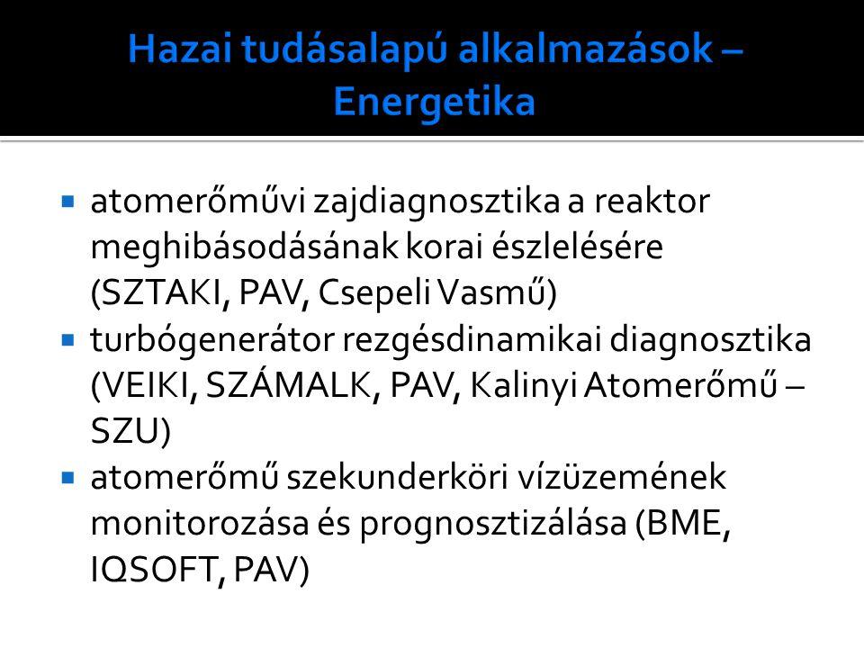  atomerőművi zajdiagnosztika a reaktor meghibásodásának korai észlelésére (SZTAKI, PAV, Csepeli Vasmű)  turbógenerátor rezgésdinamikai diagnosztika (VEIKI, SZÁMALK, PAV, Kalinyi Atomerőmű – SZU)  atomerőmű szekunderköri vízüzemének monitorozása és prognosztizálása (BME, IQSOFT, PAV)